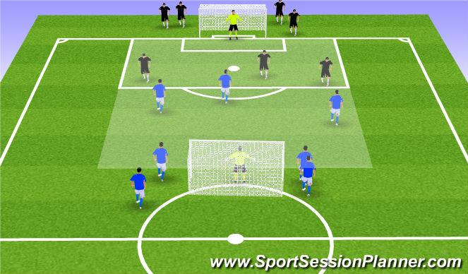 Football/Soccer Session Plan Drill (Colour): 3v3 Flying Changes