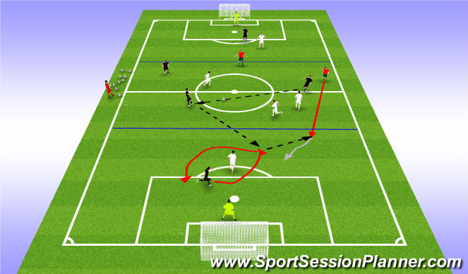 Football/Soccer Session Plan Drill (Colour): MF transition playing to target