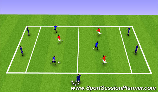 Football/Soccer Session Plan Drill (Colour): Breaking Lines: Possession
