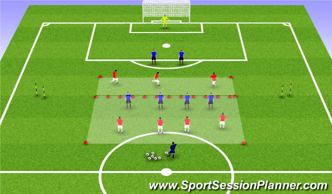 Football/Soccer Session Plan Drill (Colour): Breaking Lines: To Goal