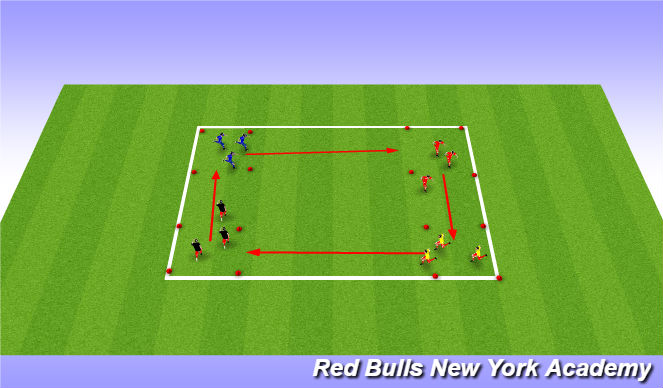 Football/Soccer Session Plan Drill (Colour): City Run
