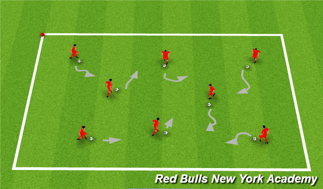 Football/Soccer Session Plan Drill (Colour): Expanded warm up