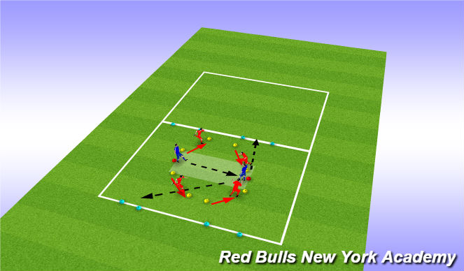 Football/Soccer Session Plan Drill (Colour): Shift press and cover