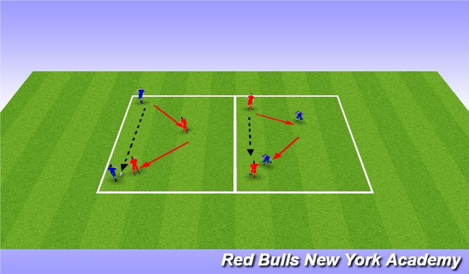Football/Soccer Session Plan Drill (Colour): press shift cover