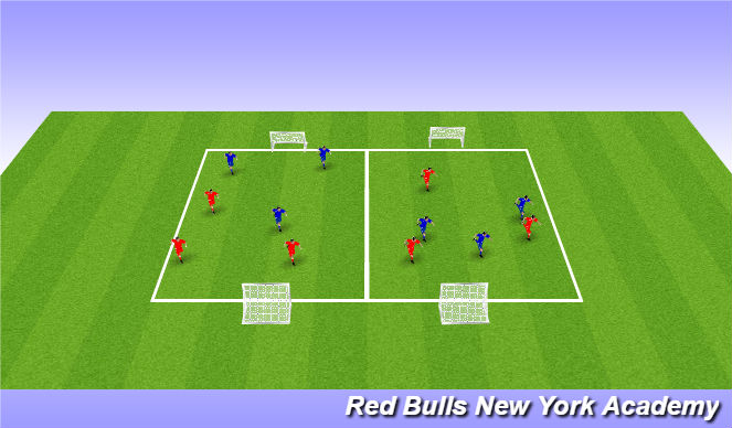 Football/Soccer Session Plan Drill (Colour): Scrimmages