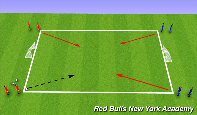 Football/Soccer Session Plan Drill (Colour): Extended Expanded small sided