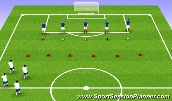 Football/Soccer Session Plan Drill (Colour): Gym night
