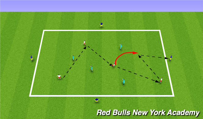 Football/Soccer Session Plan Drill (Colour): 4v4v4