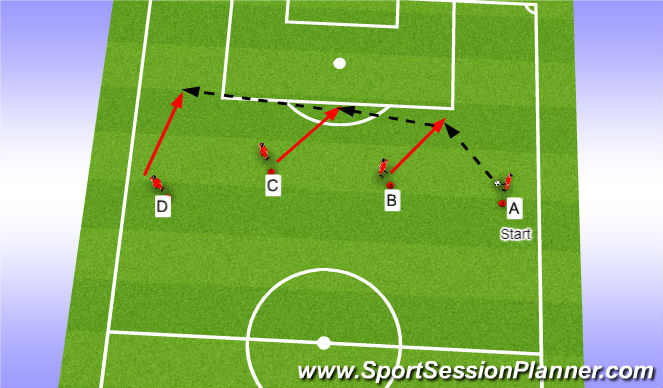 Football/Soccer Session Plan Drill (Colour): Receving,Turning and Passing