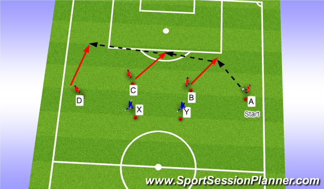Football/Soccer Session Plan Drill (Colour): Receving,Turning and Passing under pressure