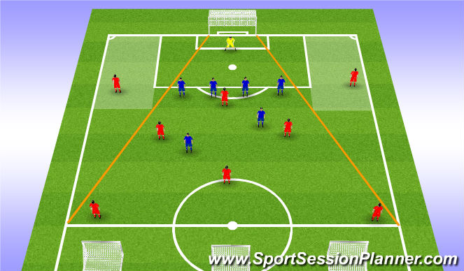 Football/Soccer Session Plan Drill (Colour): 8v7 w/ Wide 2v1s