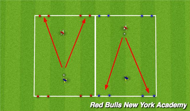 Football/Soccer Session Plan Drill (Colour): Main theme 2 1v1 fully opposed(20m)
