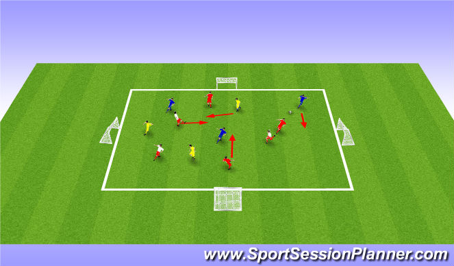 Football/Soccer Session Plan Drill (Colour): Warm up - 2 games 3 v 3