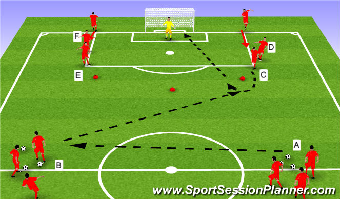 Football/Soccer Session Plan Drill (Colour): Combination with shooting