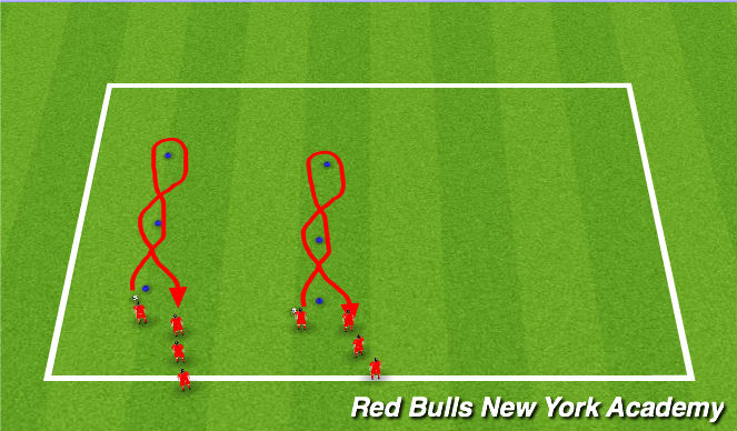 Football/Soccer Session Plan Drill (Colour): Warm up dribbling with turning