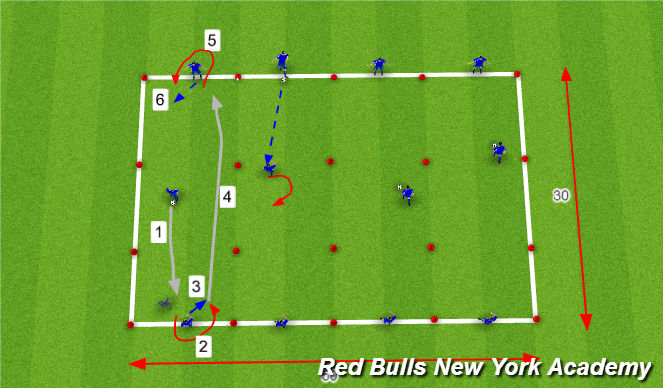 Football/Soccer Session Plan Drill (Colour): Warm-Up and Introduction