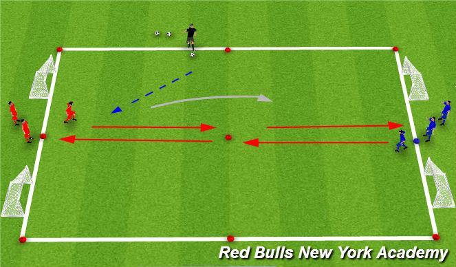 Football/Soccer Session Plan Drill (Colour): Dribbling/RWB 1v1