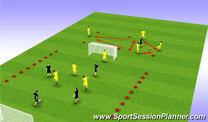 Football/Soccer Session Plan Drill (Colour): 4v4-1 Game