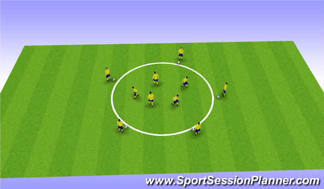 Football/Soccer Session Plan Drill (Colour): Station 2 (Circle Exercise)
