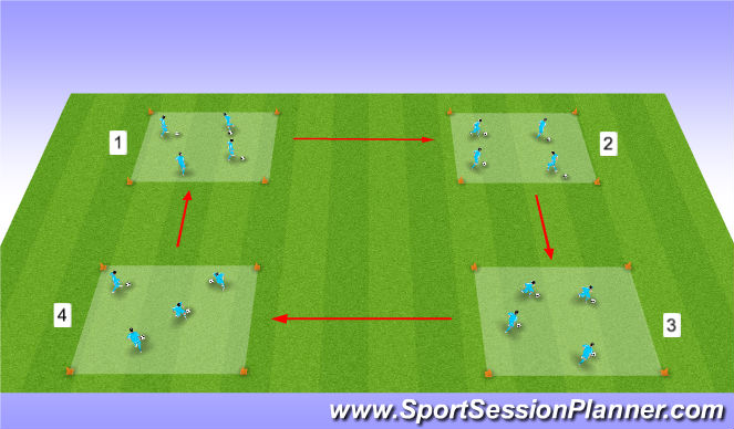 Football/Soccer Session Plan Drill (Colour): Ball Mastery session