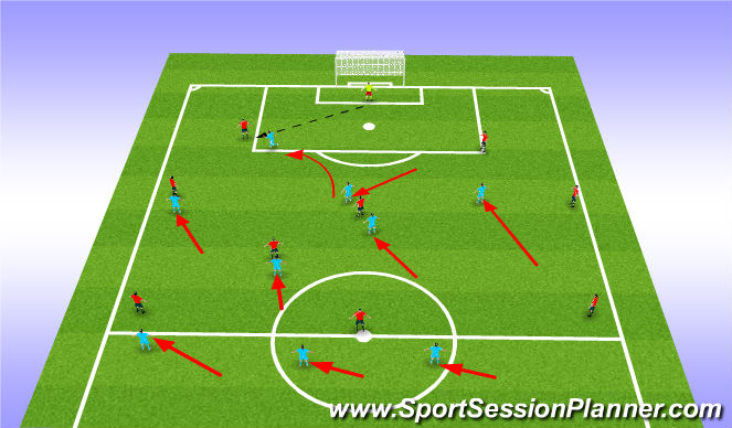 Football/Soccer Session Plan Drill (Colour): UEFA B - Coaching a team when to man mark ( Pressing )