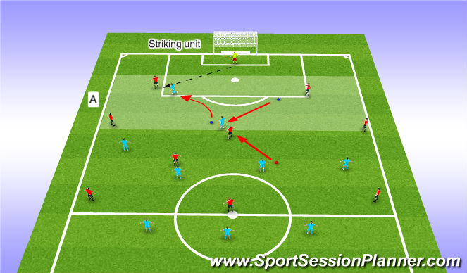 Football/Soccer Session Plan Drill (Colour): Striking Unit Picture