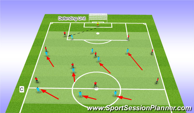 Football/Soccer Session Plan Drill (Colour): Defending Unit Picture