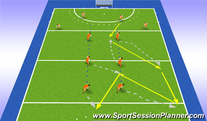 Hockey Session Plan Drill (Colour): outlet 4-2-2-2 left