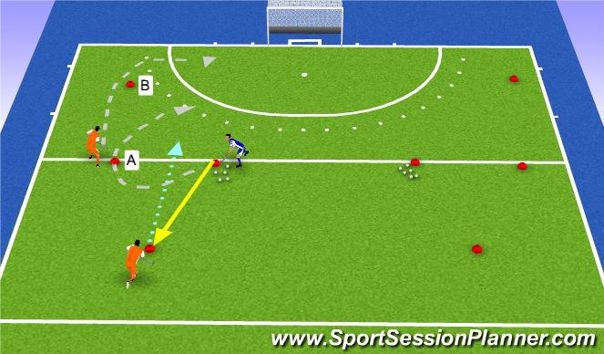 Hockey Session Plan Drill (Colour): backdoor closed 2v1