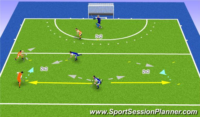 Hockey Session Plan Drill (Colour): 3v2 smart cover