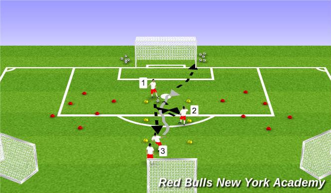 Football/Soccer Session Plan Drill (Colour): 1v1 to goal
