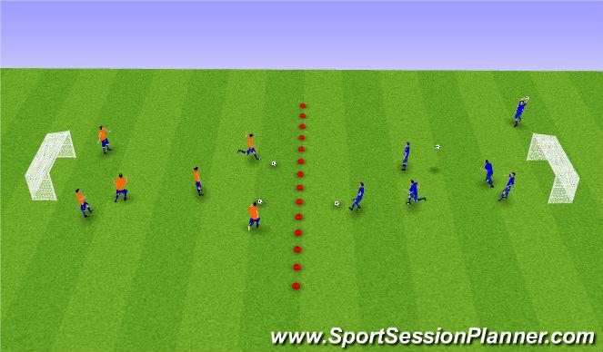 Football/Soccer Session Plan Drill (Colour): Miðja: