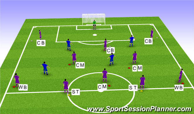Football/Soccer Session Plan Drill (Colour): 11-a-side 3-5-2