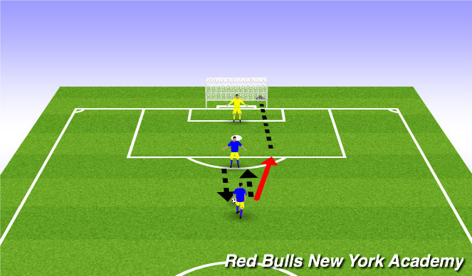 Football/Soccer Session Plan Drill (Colour): Driven Shot to Goal
