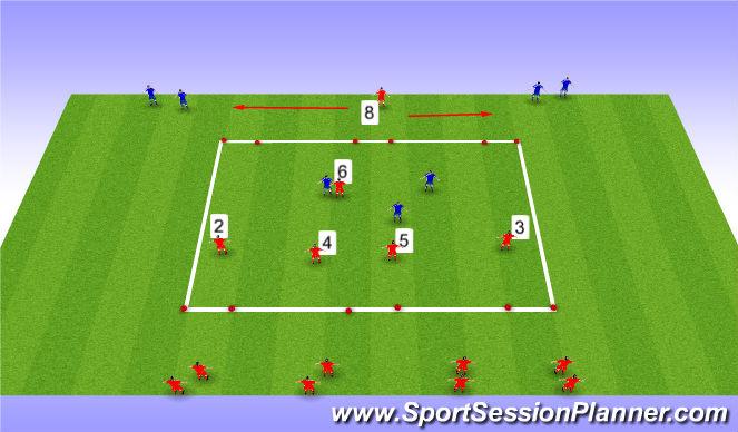 Football/Soccer Session Plan Drill (Colour): 5v3 5 goal grid