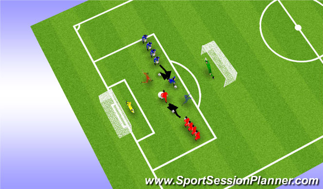 Football/Soccer Session Plan Drill (Colour): Technical Shooting - Opposite Line