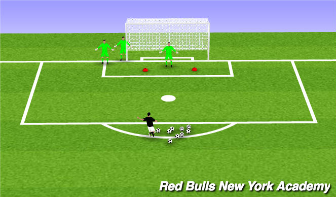 Football/Soccer Session Plan Drill (Colour): Basic Handling - 2