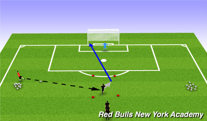 Football/Soccer Session Plan Drill (Colour): Receiving to turn and shoot- Lateral, short backlift
