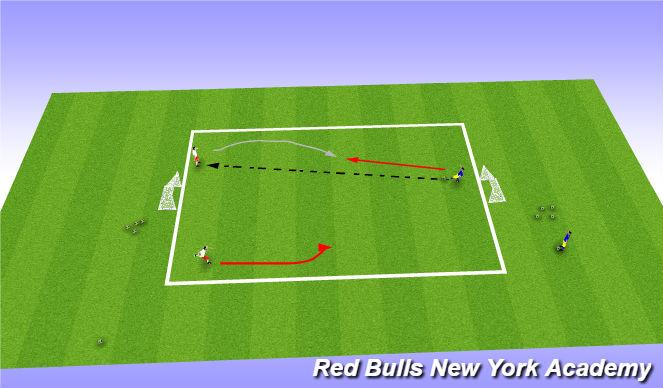 Football/Soccer Session Plan Drill (Colour): Main Theme : Overlap - Opposed