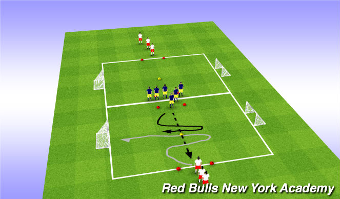 Football/Soccer Session Plan Drill (Colour): 1v1 Changing Direction
