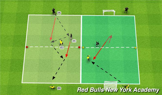 Football/Soccer Session Plan Drill (Colour): Semi - Fully Opposed (2v1)