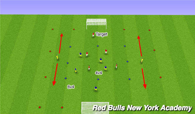 Football/Soccer Session Plan Drill (Colour): Wide/central counter attacking