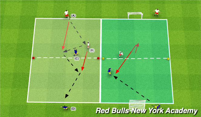 Football/Soccer Session Plan Drill (Colour): Semi - Fully Opposed (2v1)