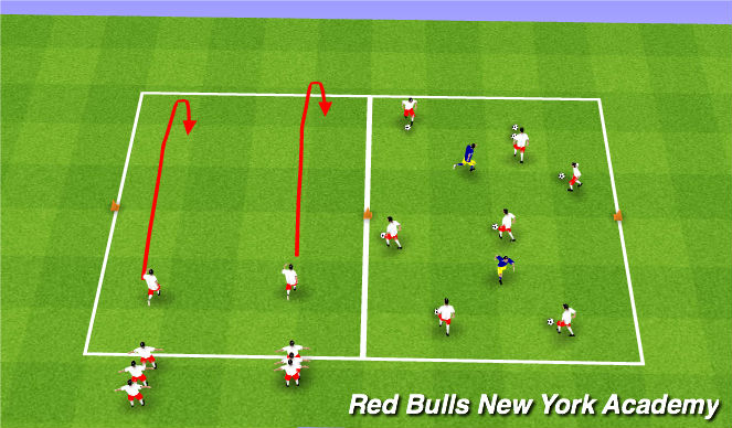 Football/Soccer Session Plan Drill (Colour): Dynamic/SAQ Warm-up