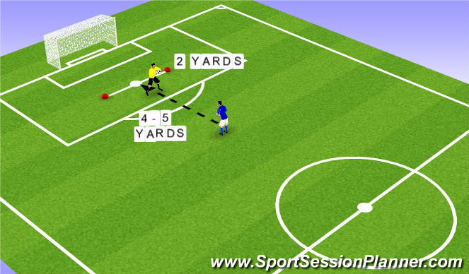 Football/Soccer Session Plan Drill (Colour): Blocked Practice - 'W' & Basket Re-Cap.