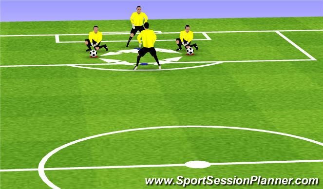 Football/Soccer Session Plan Drill (Colour): Blocked Practice - Scoops (Static)