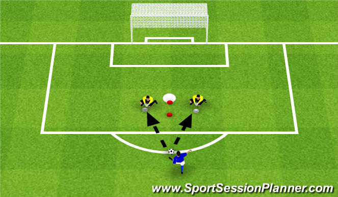 Football/Soccer Session Plan Drill (Colour): Blocked Practice - Forward Scoops.