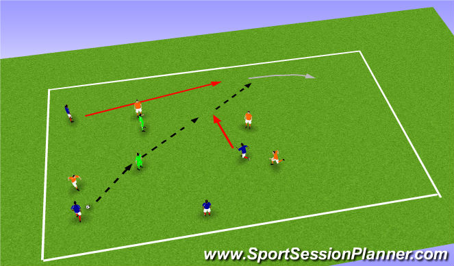 Football/Soccer Session Plan Drill (Colour): 4v4 Plus 2
