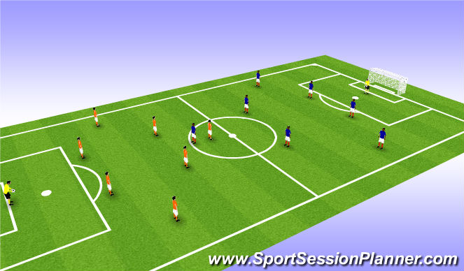 Football/Soccer Session Plan Drill (Colour): Scrimmage game