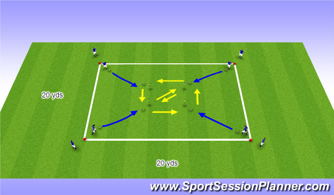 Football/Soccer Session Plan Drill (Colour): Dribble with Penetration